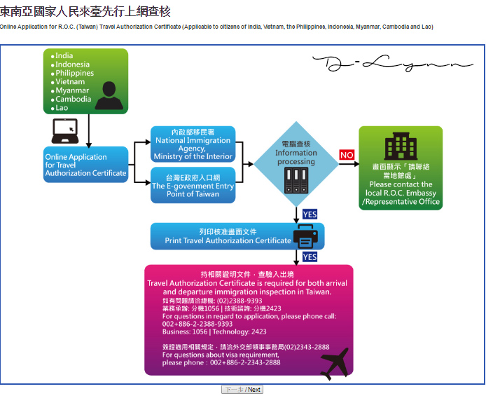 huong-dan-dien-form-mien-visa-2